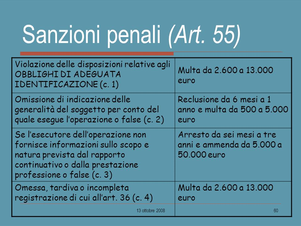 Sanzioni penali (Art. 55) Violazione delle disposizioni relative agli OBBLIGHI DI ADEGUATA IDENTIFICAZIONE (c. 1)
