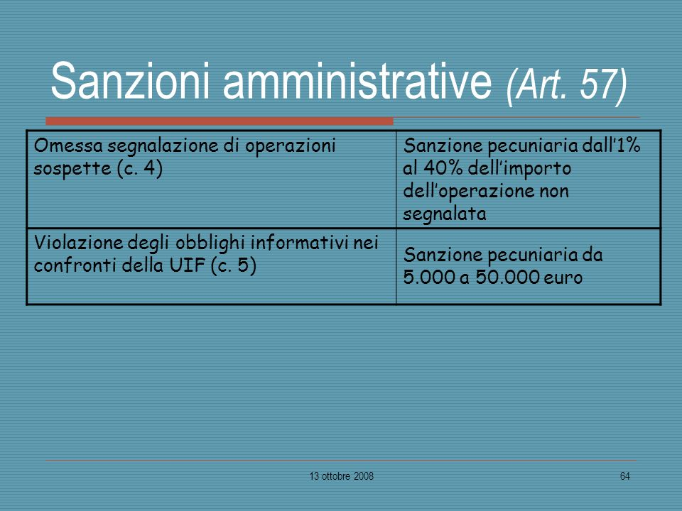 Sanzioni amministrative (Art. 57)