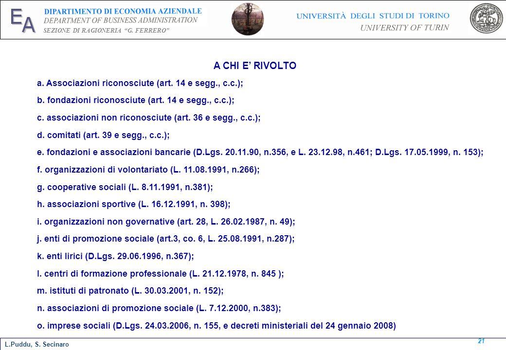 A CHI E' RIVOLTO a. Associazioni riconosciute (art. 14 e segg., c.c.);