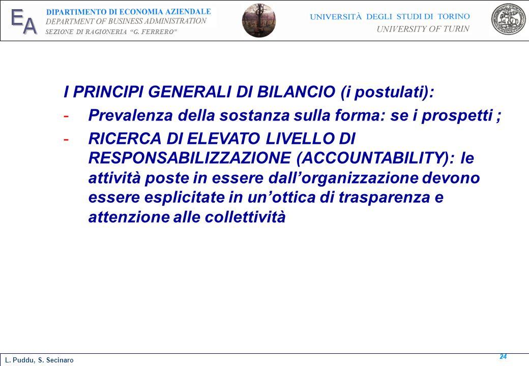 I PRINCIPI GENERALI DI BILANCIO (i postulati):