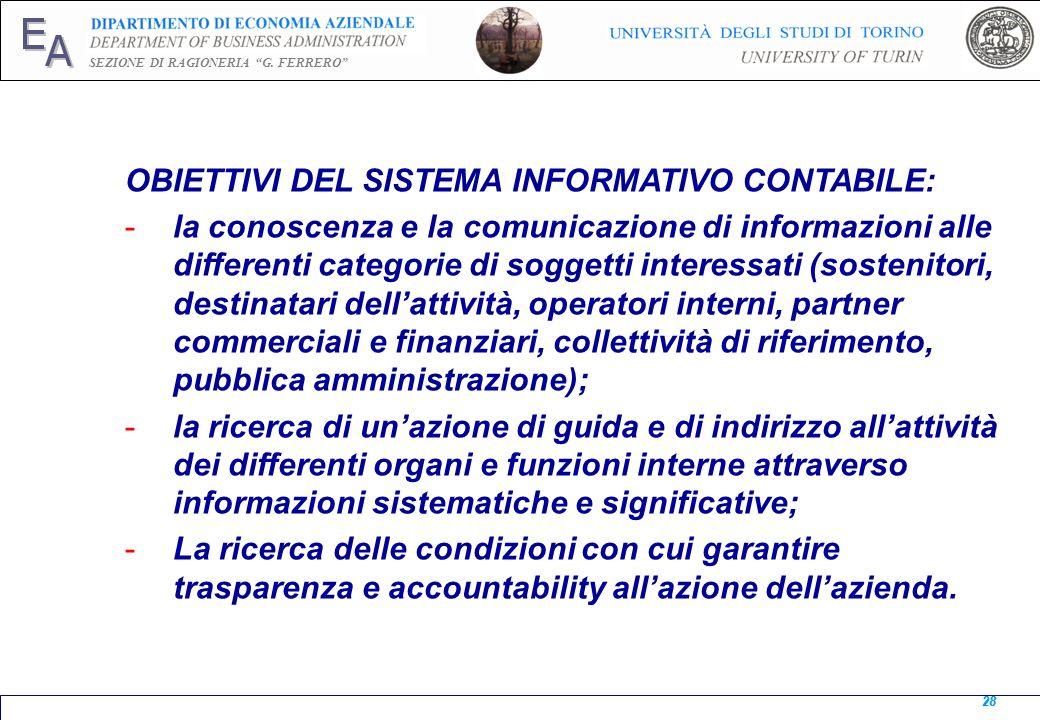 OBIETTIVI DEL SISTEMA INFORMATIVO CONTABILE: