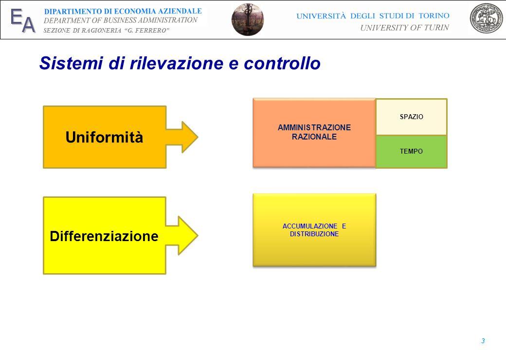 Sistemi di rilevazione e controllo
