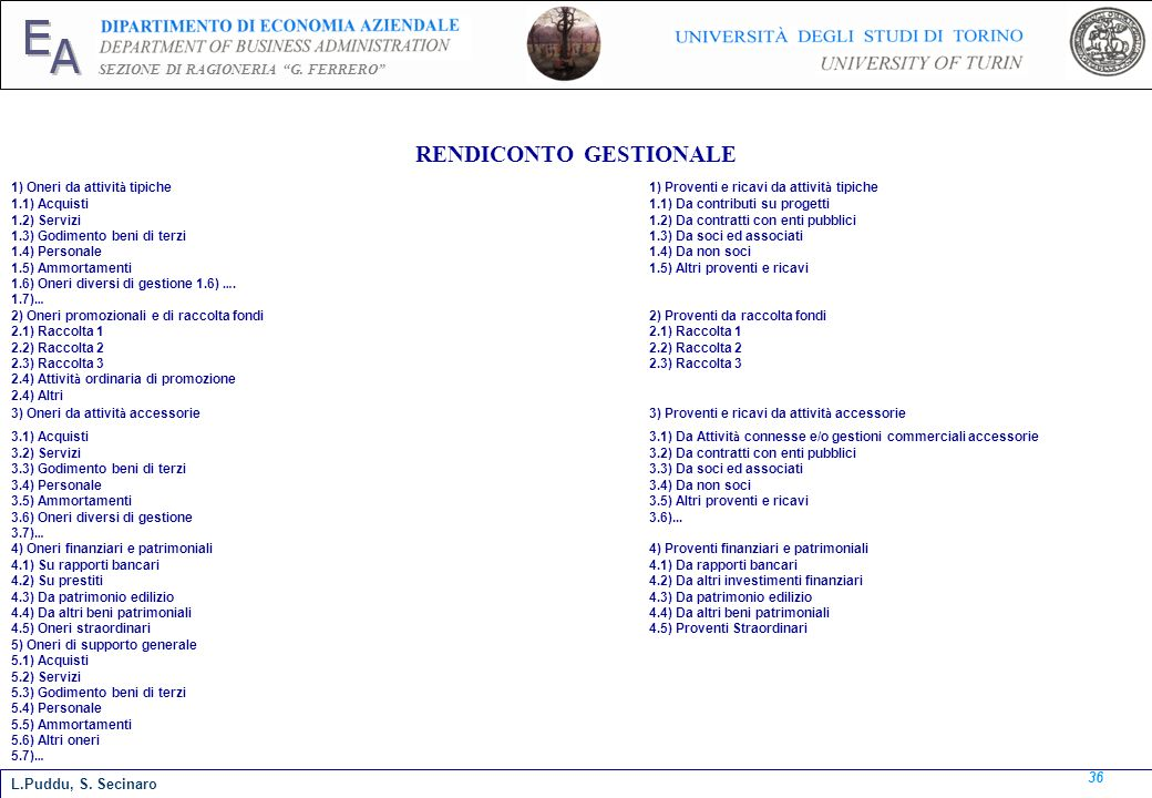 RENDICONTO GESTIONALE