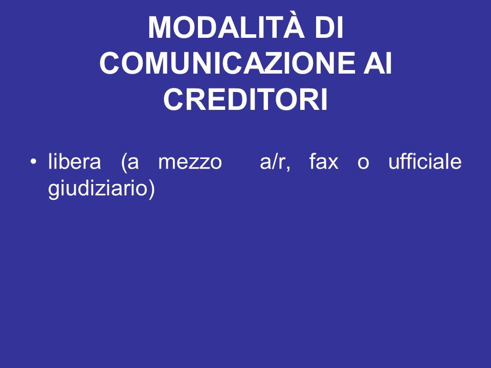 MODALITÀ DI COMUNICAZIONE AI CREDITORI
