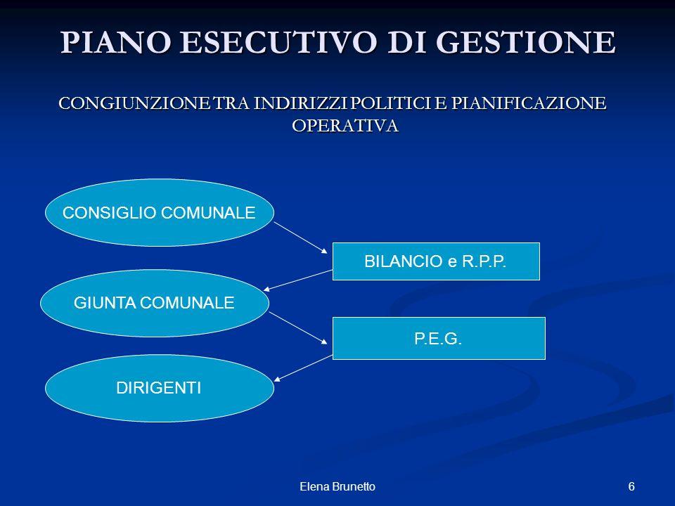 PIANO ESECUTIVO DI GESTIONE