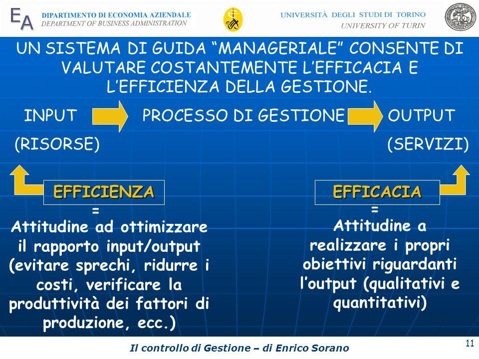 UN SISTEMA DI GUIDA MANAGERIALE CONSENTE DI VALUTARE COSTANTEMENTE L'EFFICACIA E L'EFFICIENZA DELLA GESTIONE.