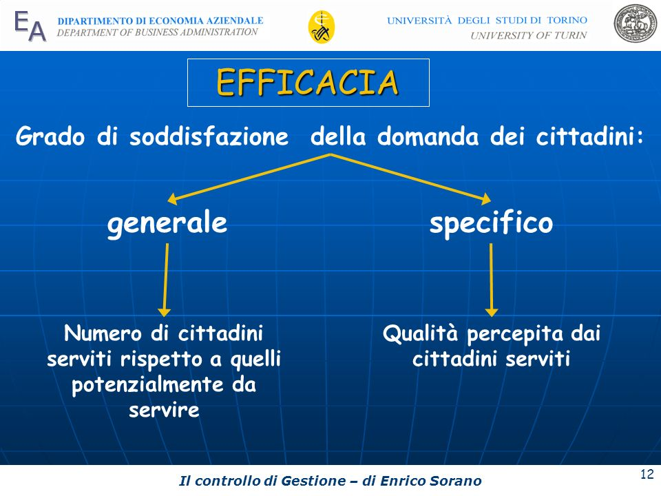 EFFICACIA generale specifico