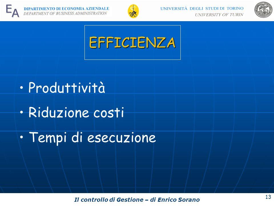 EFFICIENZA Produttività Riduzione costi Tempi di esecuzione