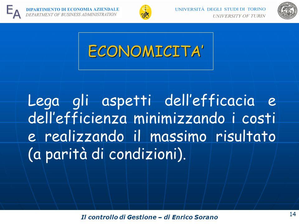 ECONOMICITA' Lega gli aspetti dell'efficacia e dell'efficienza minimizzando i costi e realizzando il massimo risultato (a parità di condizioni).