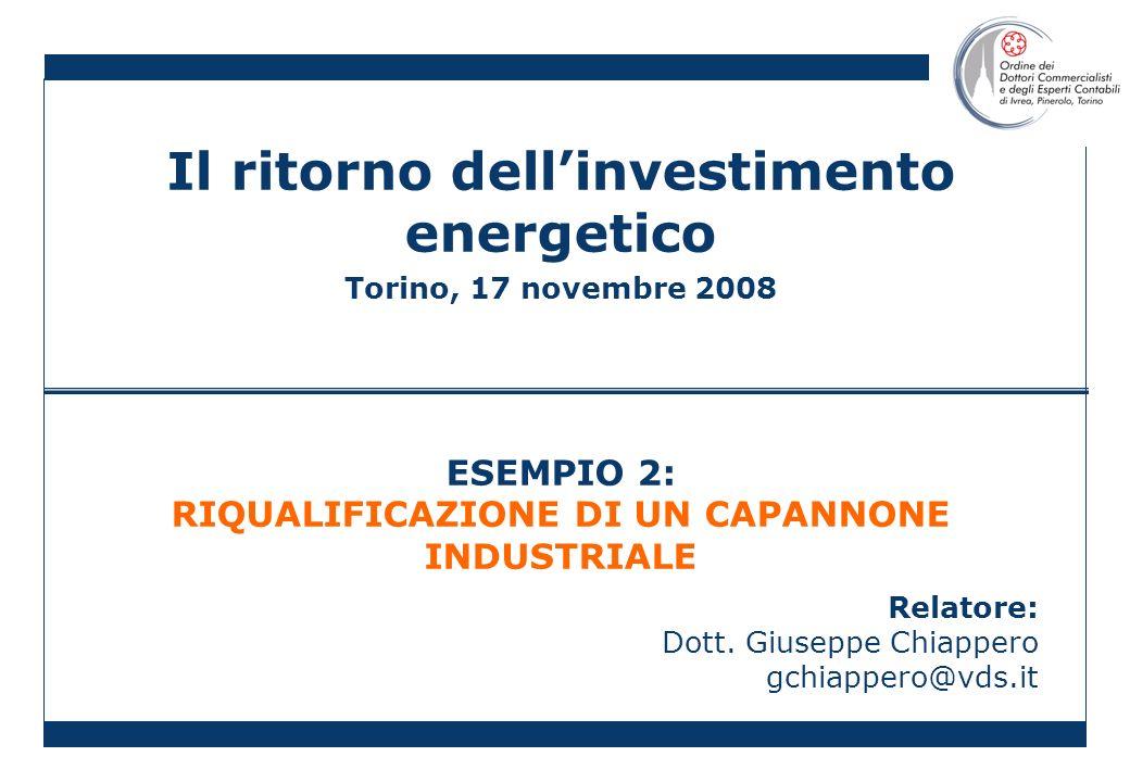 Il ritorno dell'investimento energetico