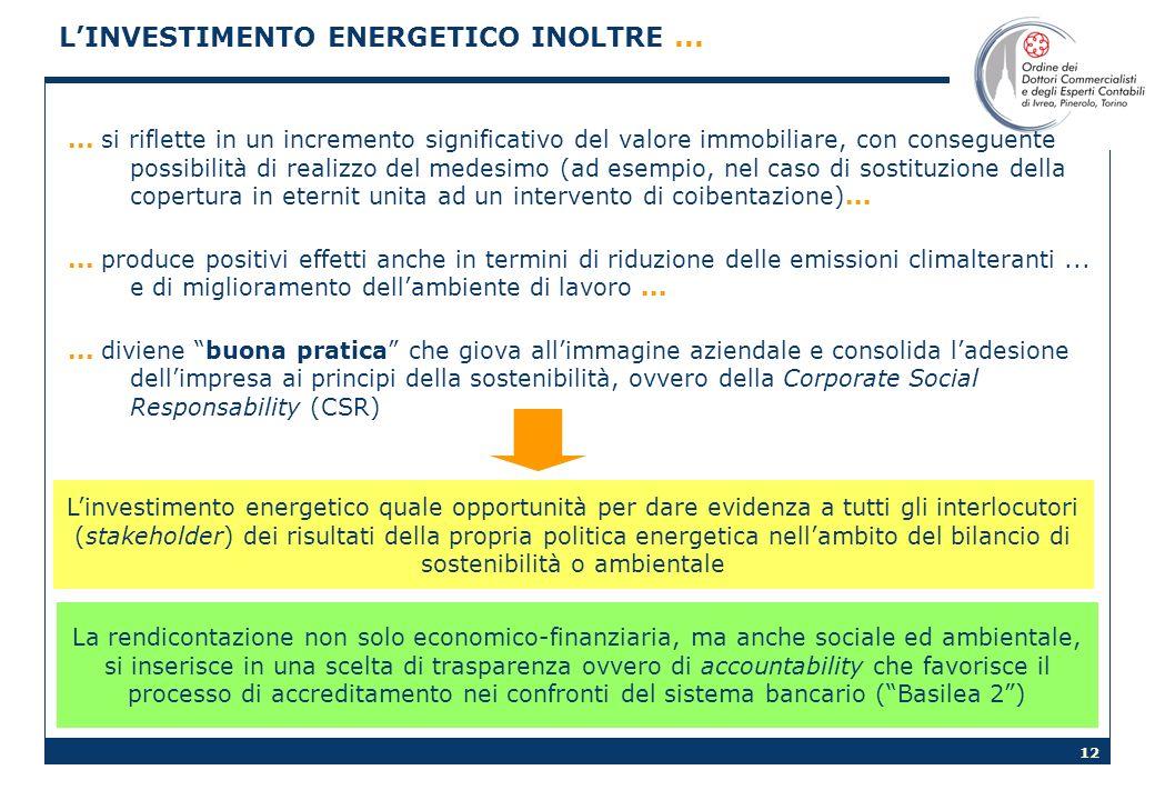L'INVESTIMENTO ENERGETICO INOLTRE ...