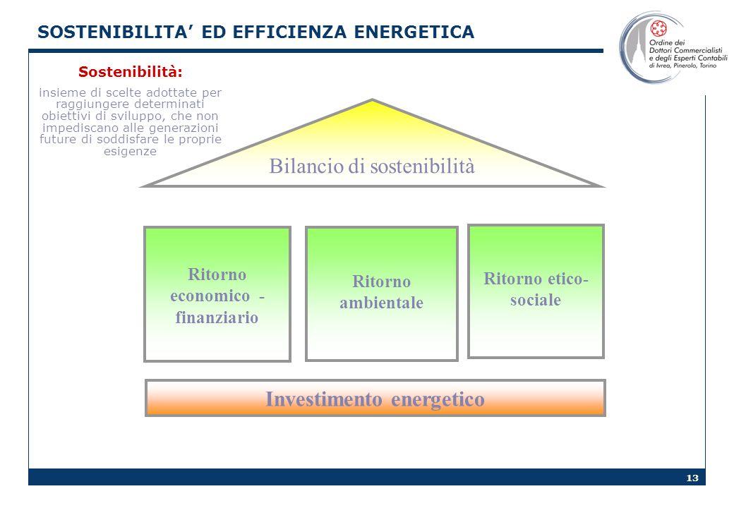 SOSTENIBILITA' ED EFFICIENZA ENERGETICA