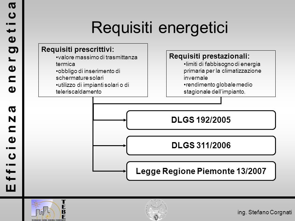Legge Regione Piemonte 13/2007