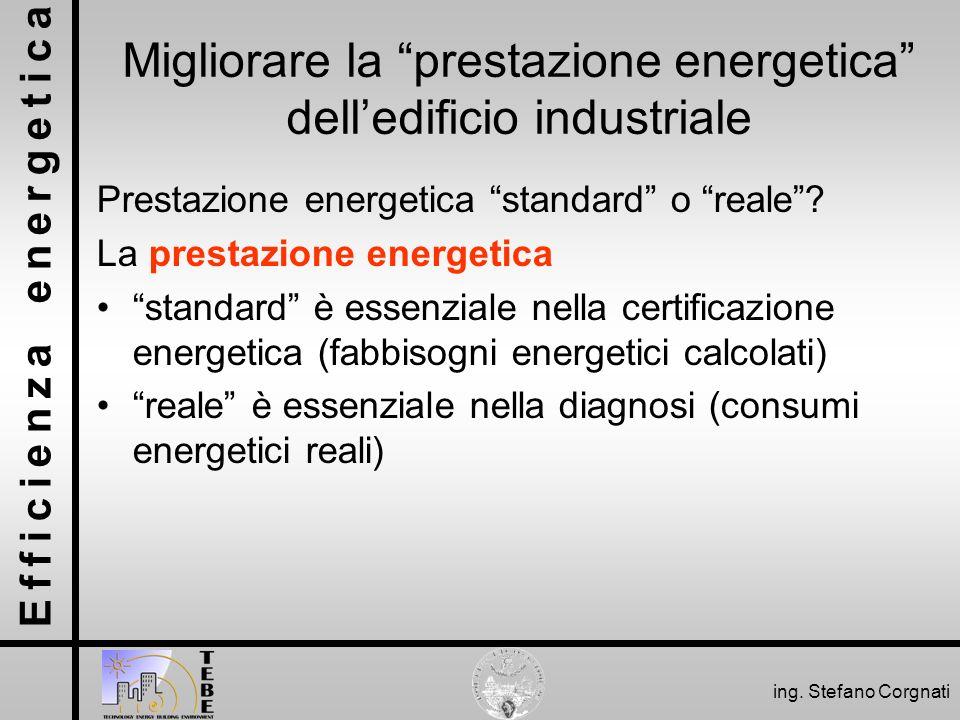 Migliorare la prestazione energetica dell'edificio industriale