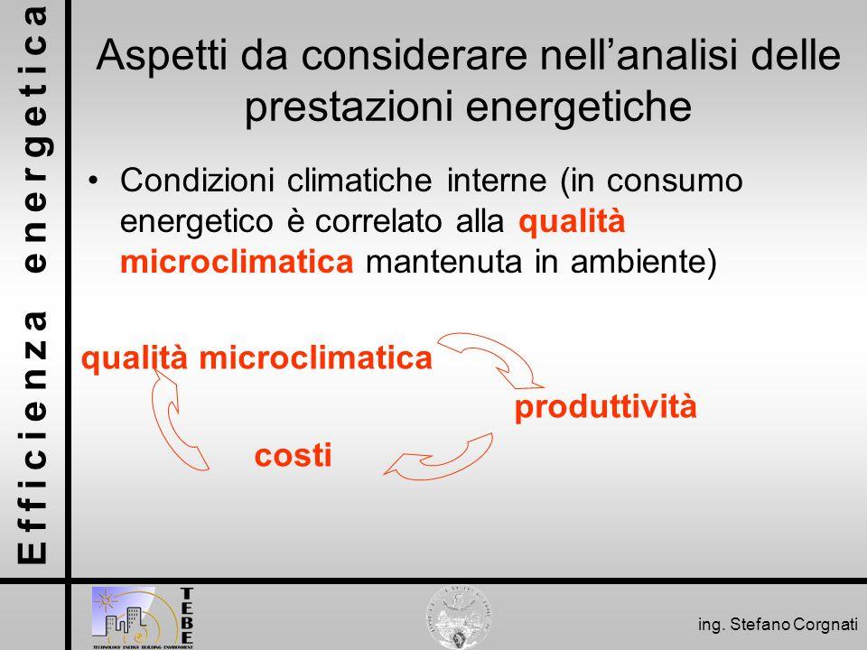 Aspetti da considerare nell'analisi delle prestazioni energetiche