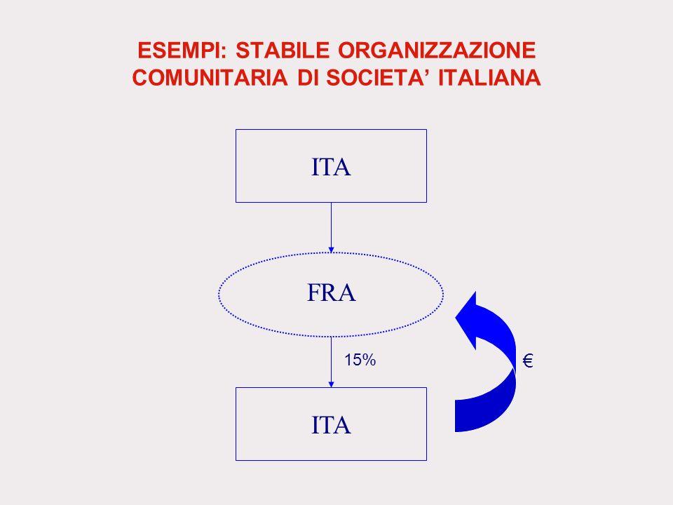 ESEMPI: STABILE ORGANIZZAZIONE COMUNITARIA DI SOCIETA' ITALIANA