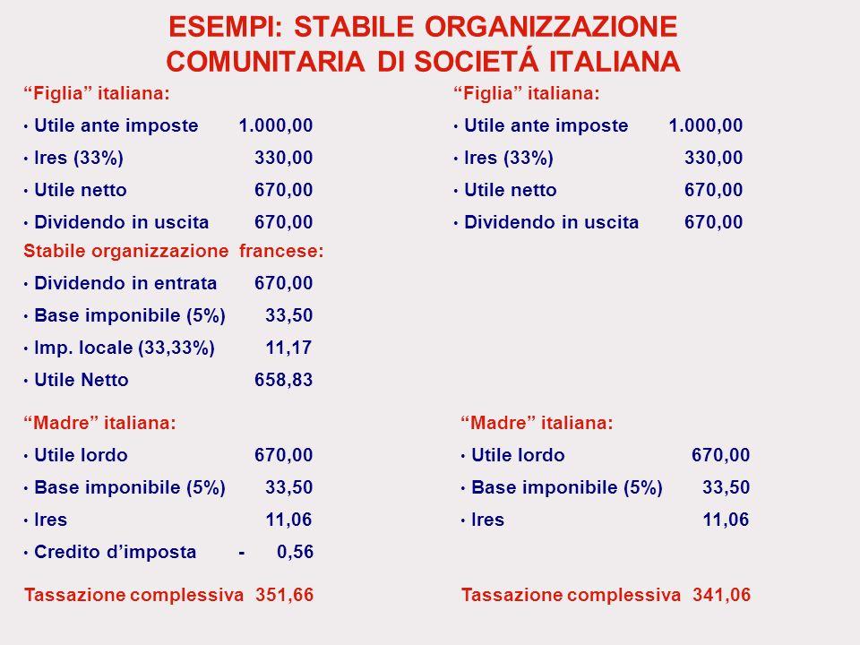 ESEMPI: STABILE ORGANIZZAZIONE COMUNITARIA DI SOCIETÁ ITALIANA