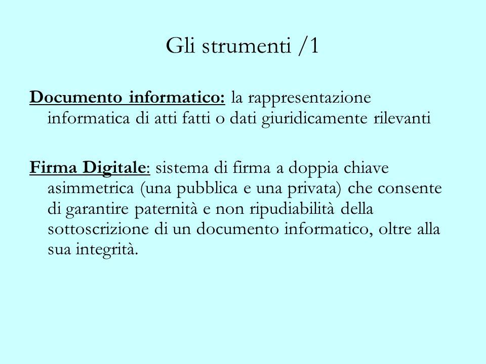 Gli strumenti /1 Documento informatico: la rappresentazione informatica di atti fatti o dati giuridicamente rilevanti.
