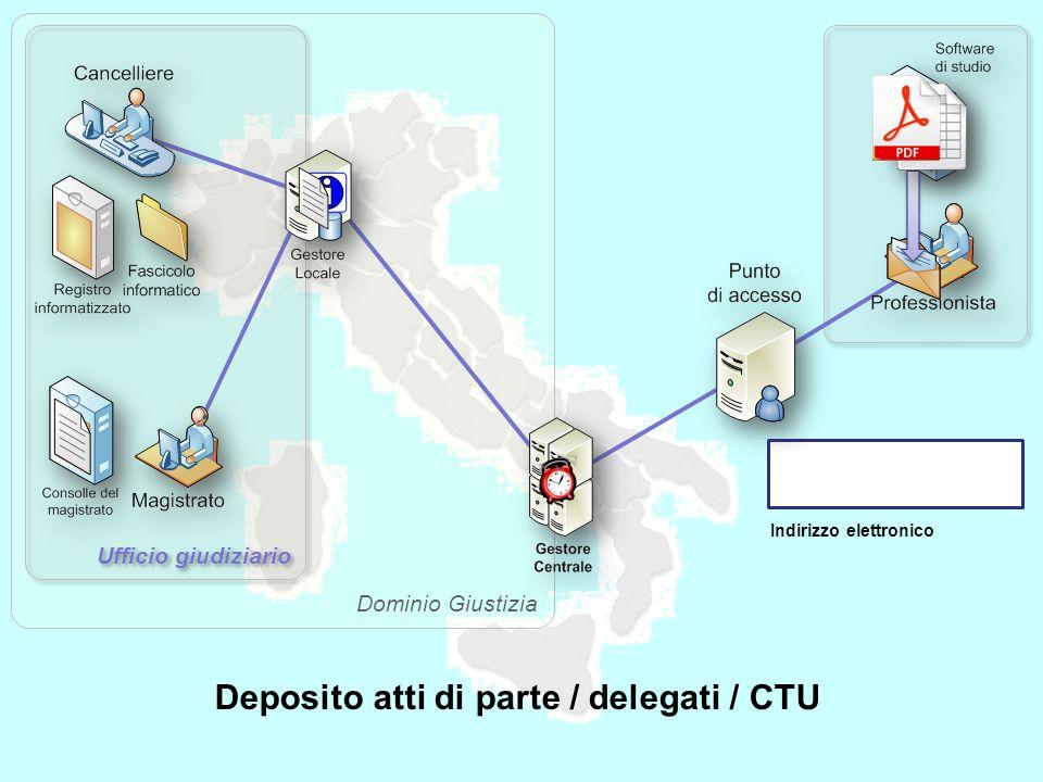 Deposito atti di parte / delegati / CTU