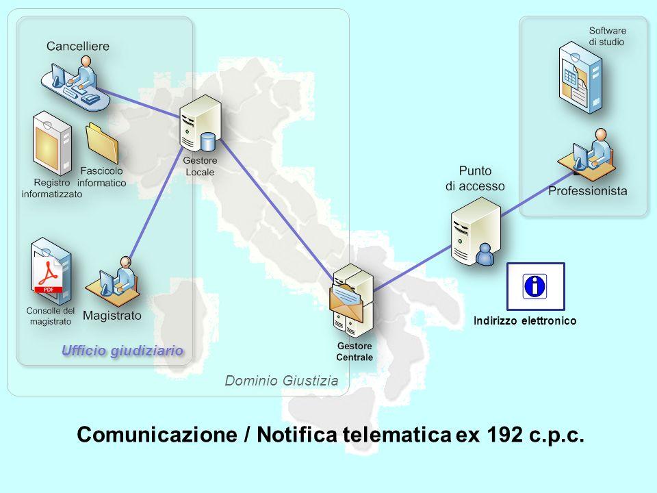 Comunicazione / Notifica telematica ex 192 c.p.c.