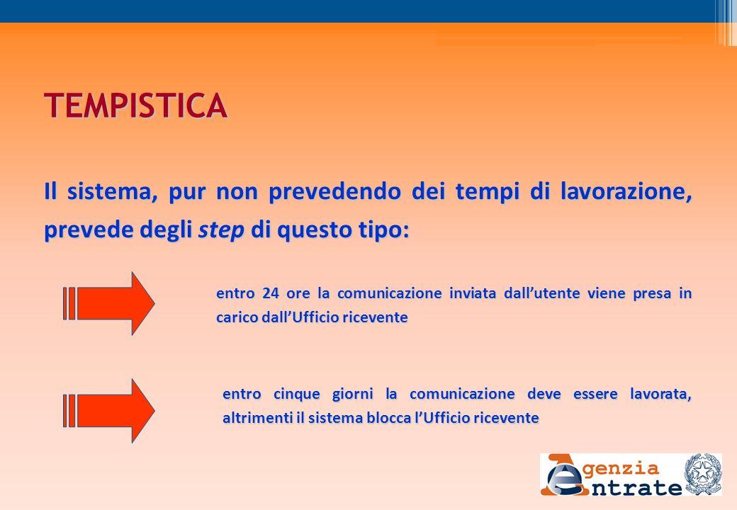 TEMPISTICA Il sistema, pur non prevedendo dei tempi di lavorazione, prevede degli step di questo tipo: