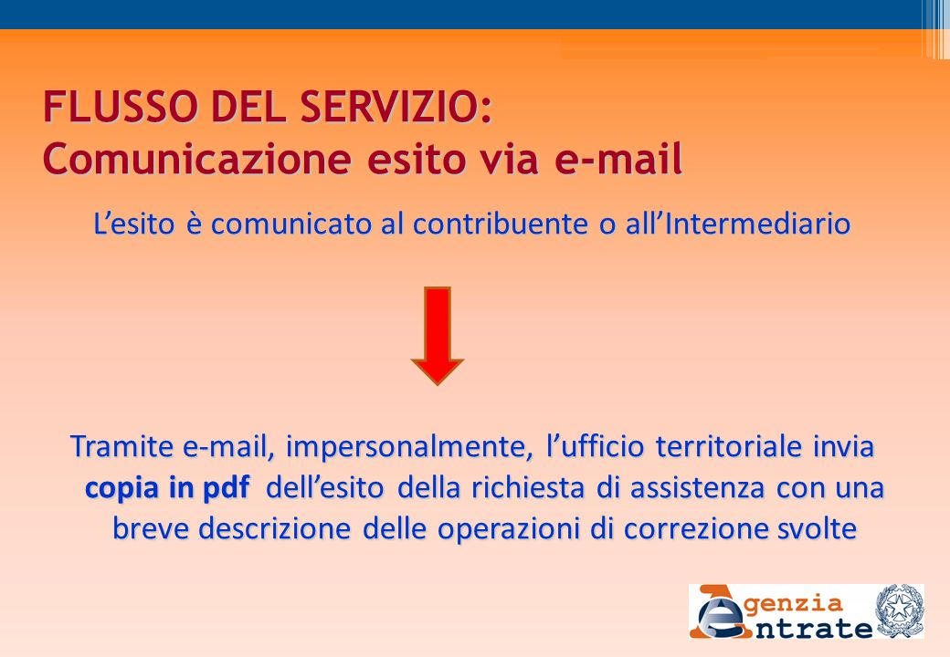 FLUSSO DEL SERVIZIO: Comunicazione esito via e-mail