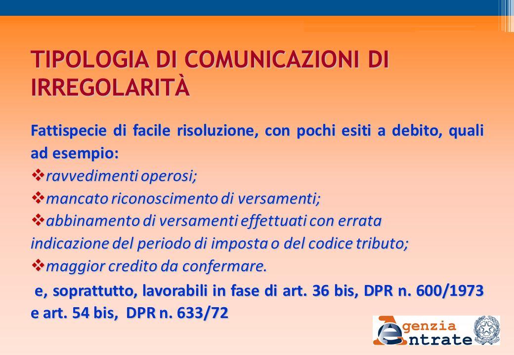 TIPOLOGIA DI COMUNICAZIONI DI IRREGOLARITÀ