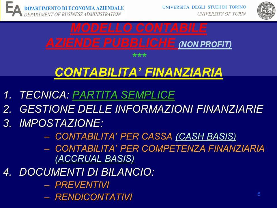 MODELLO CONTABILE AZIENDE PUBBLICHE (NON PROFIT)