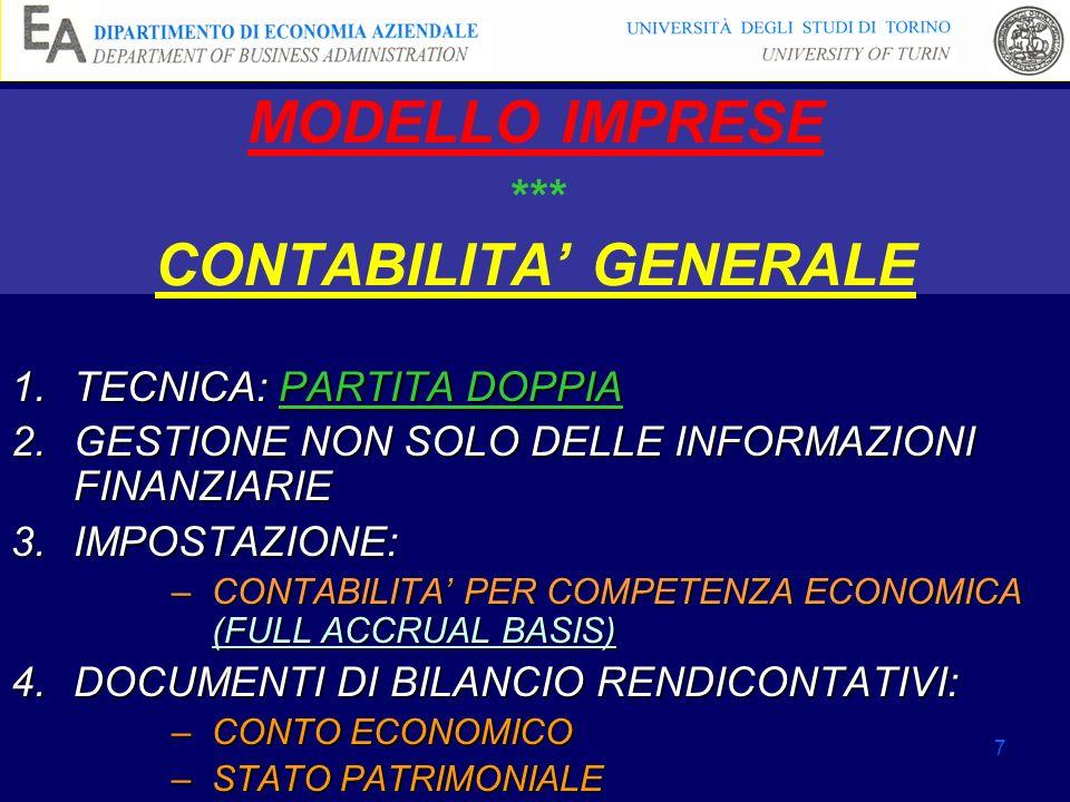 MODELLO IMPRESE *** CONTABILITA' GENERALE