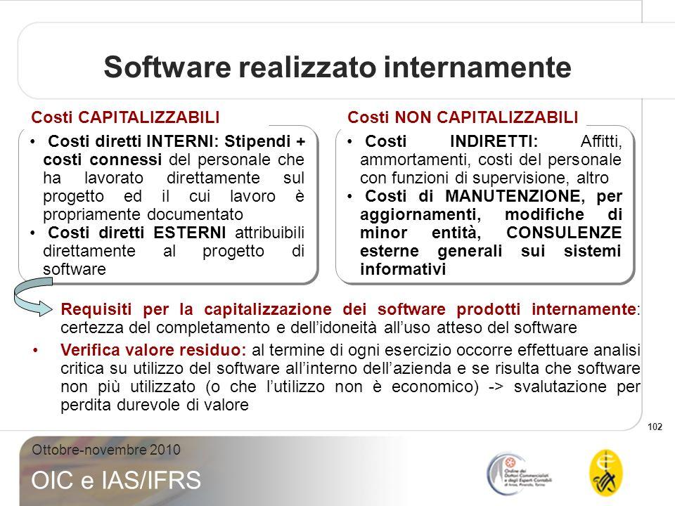 Software realizzato internamente