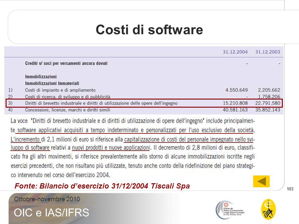 Costi di software Fonte: Bilancio d'esercizio 31/12/2004 Tiscali Spa