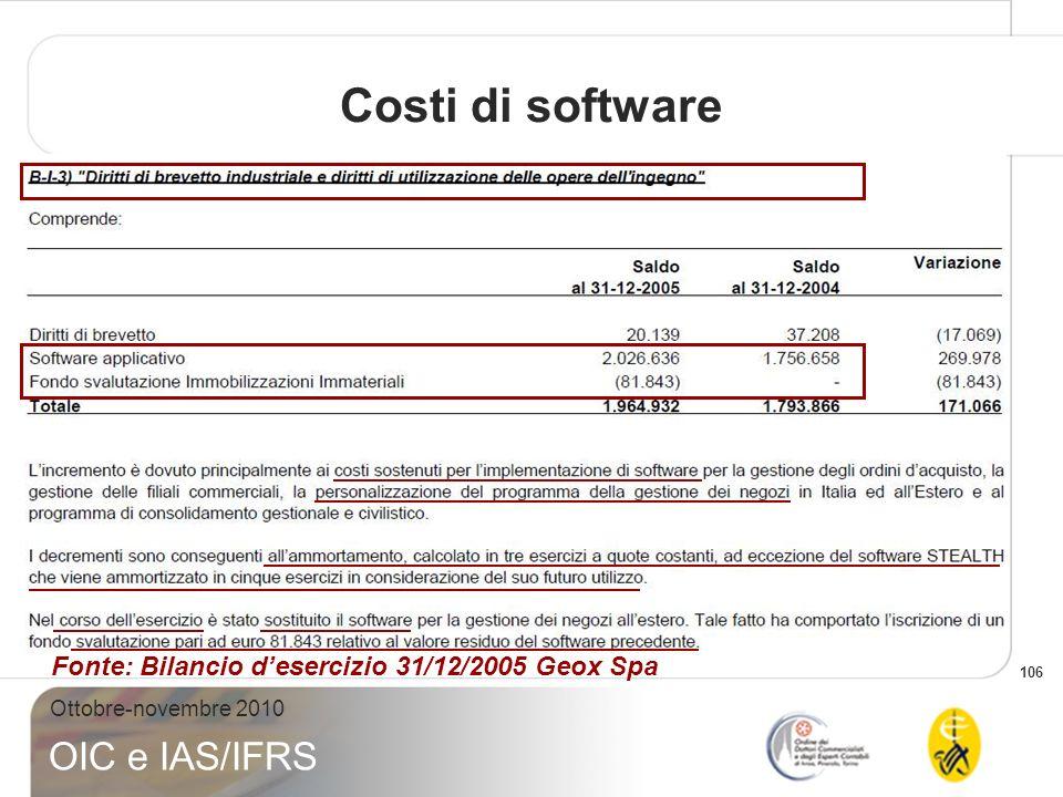 Costi di software Fonte: Bilancio d'esercizio 31/12/2005 Geox Spa