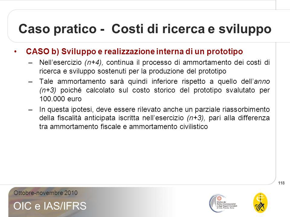 Caso pratico - Costi di ricerca e sviluppo