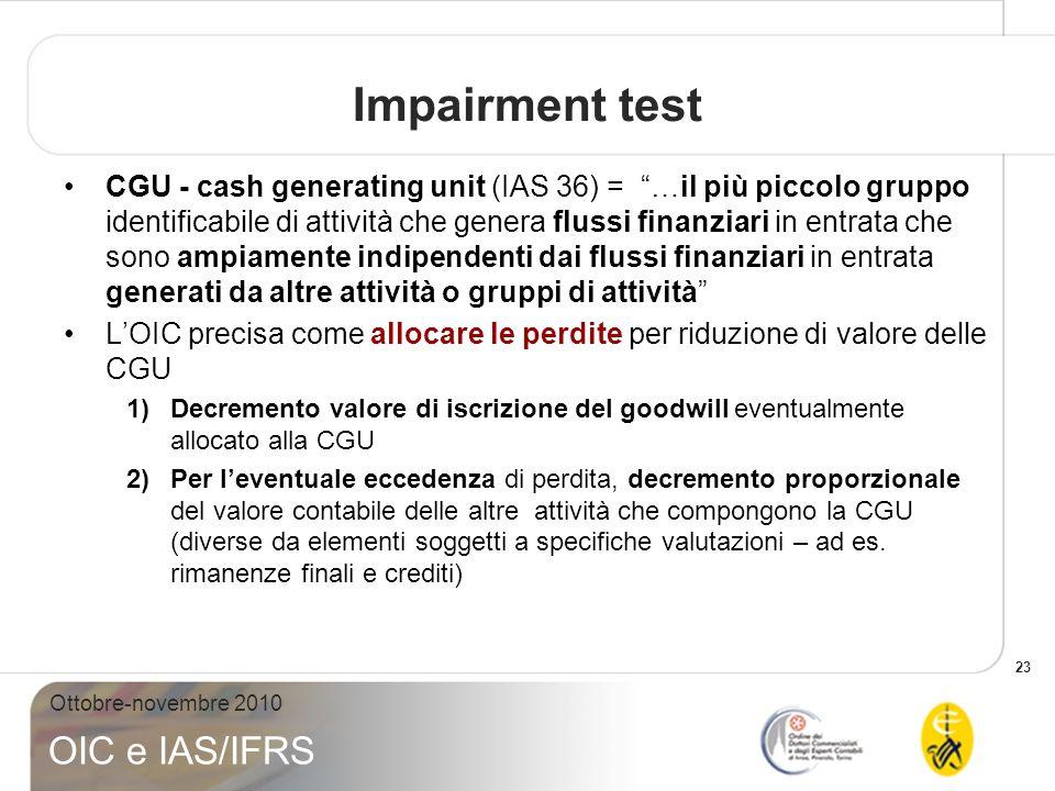 Impairment test