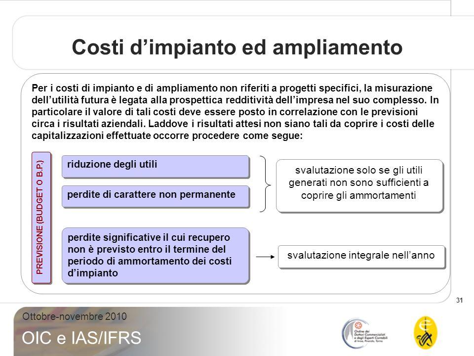 Costi d'impianto ed ampliamento PREVISIONE (BUDGET O B.P.)
