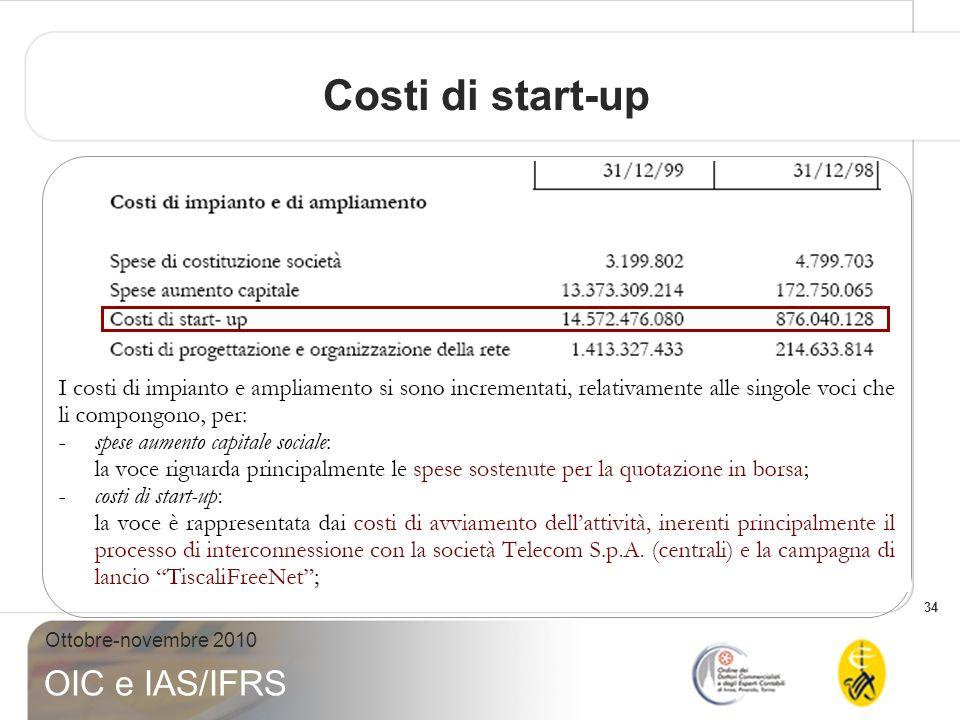Costi di start-up