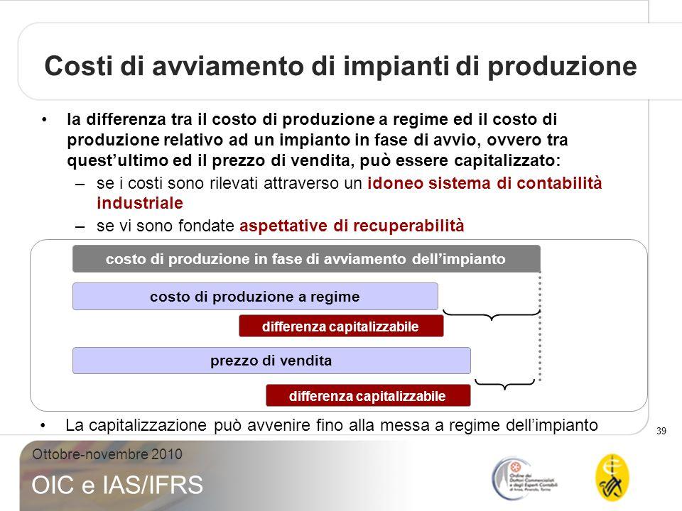 Costi di avviamento di impianti di produzione