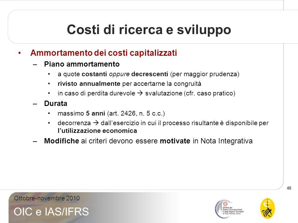 Costi di ricerca e sviluppo