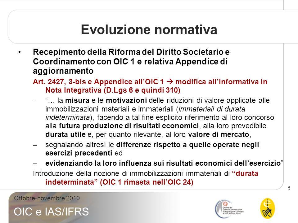 Evoluzione normativa Recepimento della Riforma del Diritto Societario e Coordinamento con OIC 1 e relativa Appendice di aggiornamento.