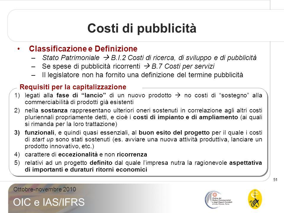 Costi di pubblicità Classificazione e Definizione