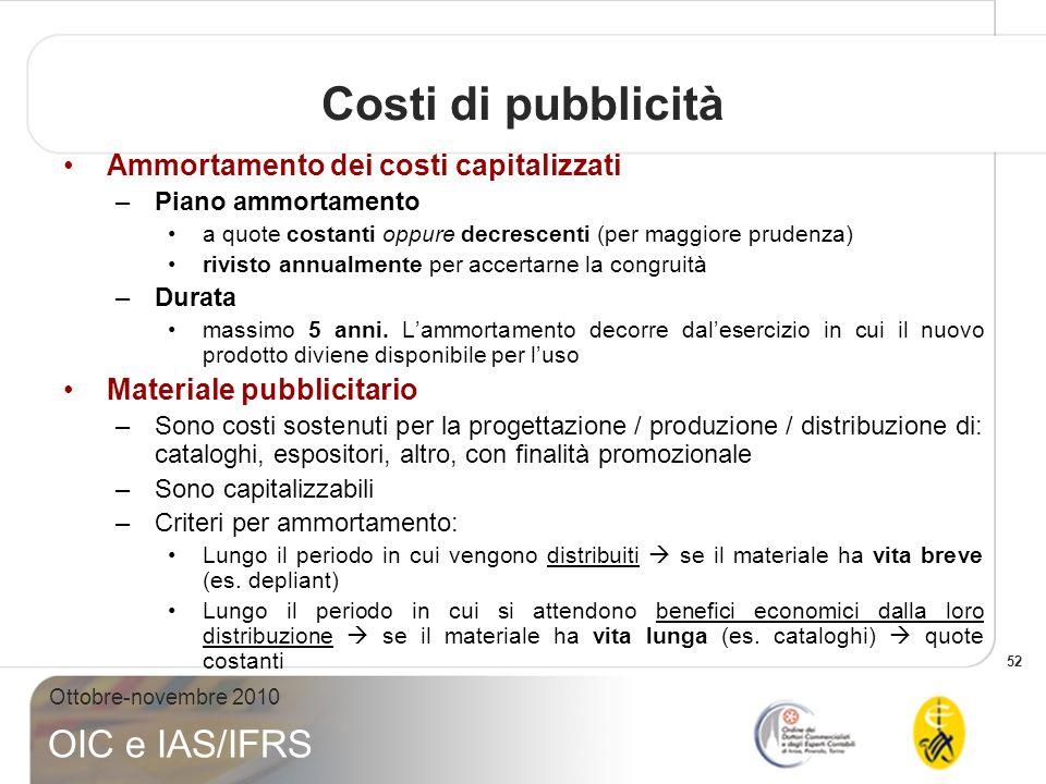 Costi di pubblicità Ammortamento dei costi capitalizzati