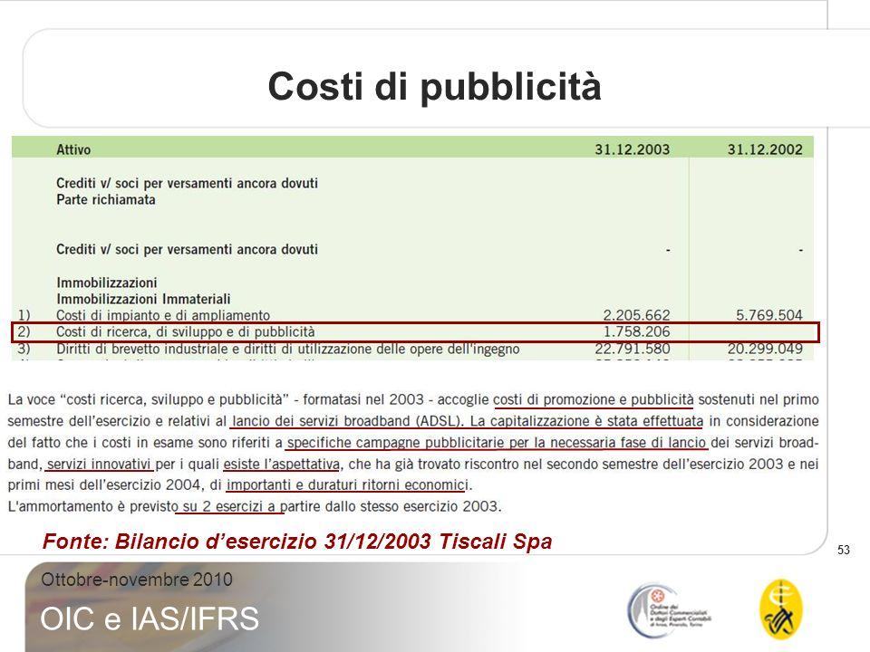 Costi di pubblicità Fonte: Bilancio d'esercizio 31/12/2003 Tiscali Spa
