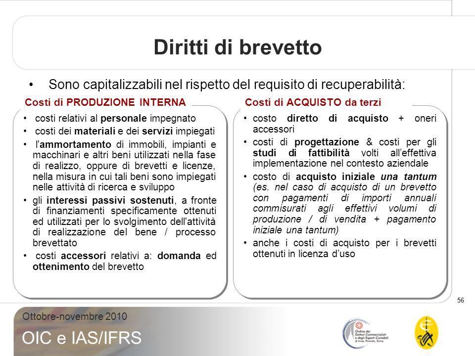Diritti di brevetto Sono capitalizzabili nel rispetto del requisito di recuperabilità: Costi di PRODUZIONE INTERNA.