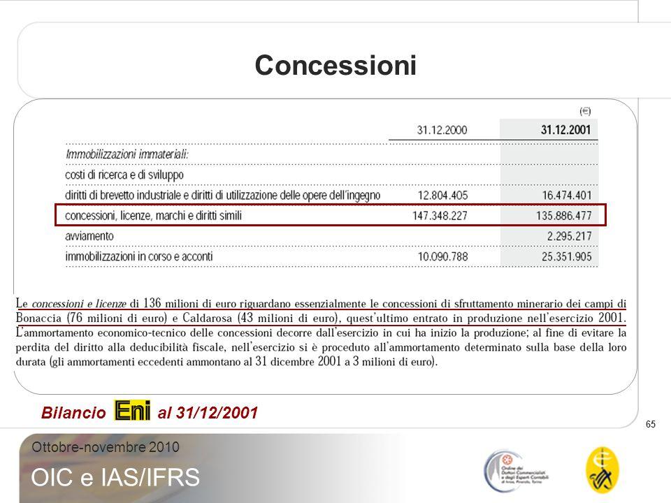 Concessioni Bilancio al 31/12/2001