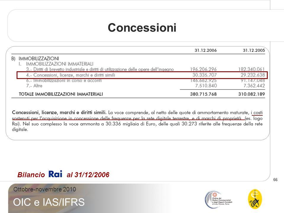 Concessioni Bilancio al 31/12/2006