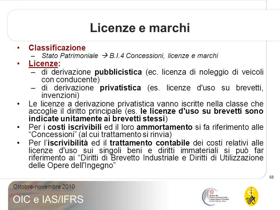 Licenze e marchi Classificazione Licenze: