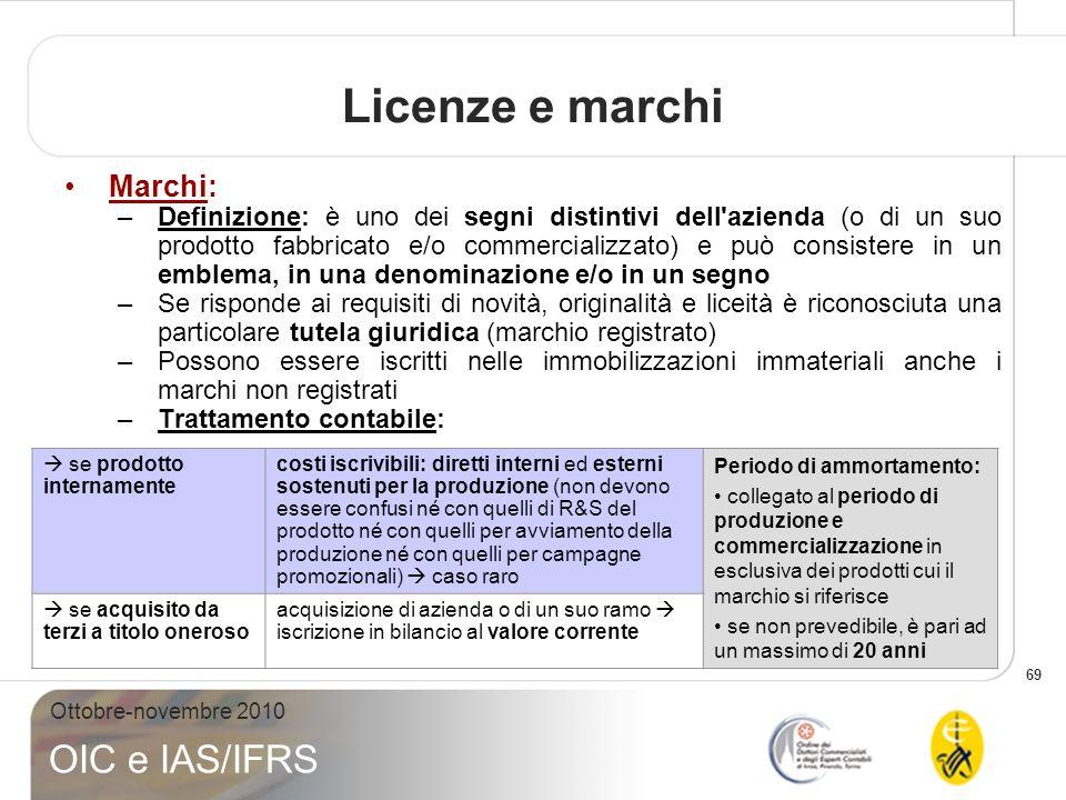 Licenze e marchi Marchi: