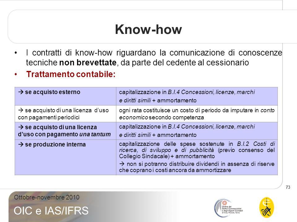 Know-how I contratti di know-how riguardano la comunicazione di conoscenze tecniche non brevettate, da parte del cedente al cessionario.