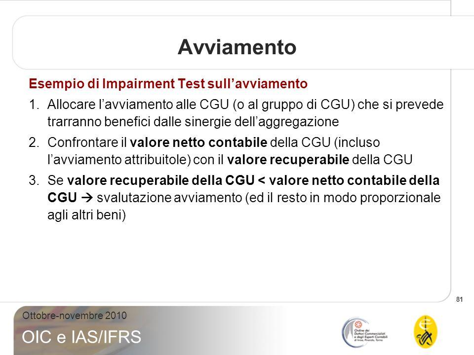 Avviamento Esempio di Impairment Test sull'avviamento