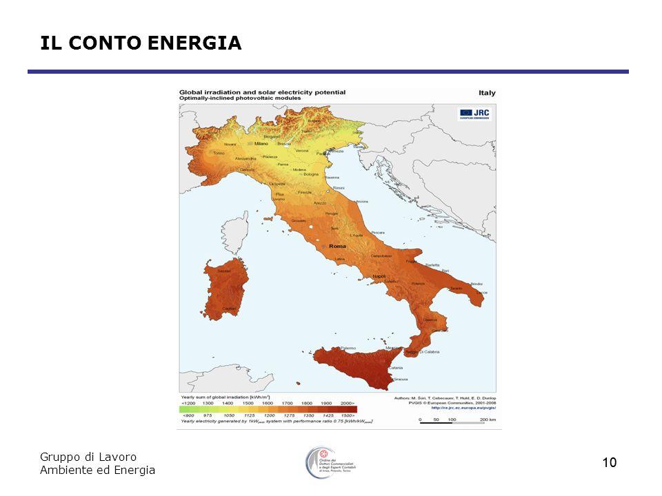 IL CONTO ENERGIA Gruppo di Lavoro Ambiente ed Energia 10